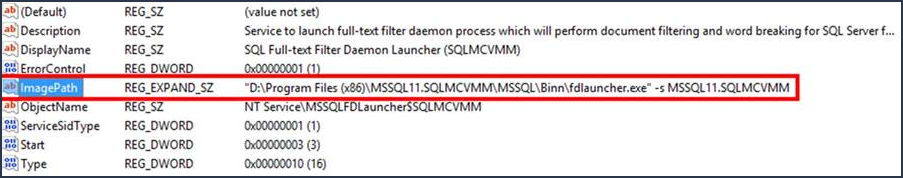 Field Notes: The case of the failed SQL Server Failover Cluster