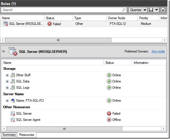 Failed SQL Server Group