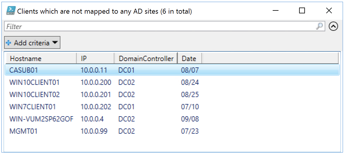 Most Common Mistakes in Active Directory and Domain Services