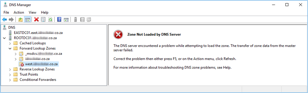 Zone not loaded by DNS Server